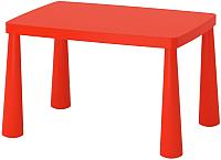 Стол детский Ikea Маммут 403.651.68 -