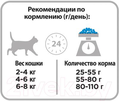 Корм для кошек Pro Plan Sterilised с кроликом (400г)