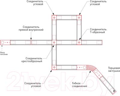 Шинопровод Elektrostandard TRL-1-1-100-BK (черный) - Пример схемы на основе 1-фазного шинопровода