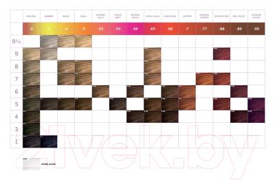 Крем-краска для волос Schwarzkopf Professional Igora Vibrance 7-1 (60мл)
