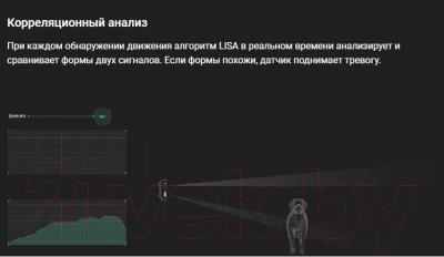 Датчик движения Ajax MotionProtect Outdoor / 12895.33.WH1 (белый)