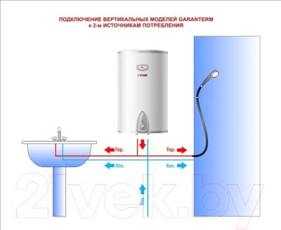 Накопительный водонагреватель Garanterm ER 100-V