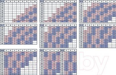 Чехол для колес ТрендБай Коверин 210 (серый) - таблица совместимых шин