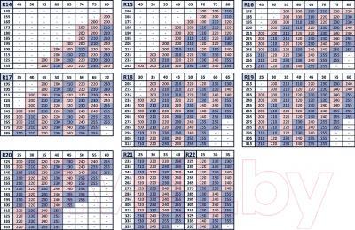 Чехол для колес ТрендБай Коверин 220 (серый) - таблица совместимых шин