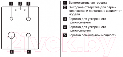 Плита газовая Zanussi ZCK9540G1W