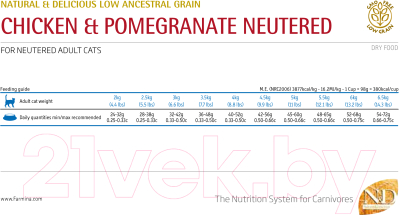 Корм для кошек Farmina N&D Low Grain Chicken & Pomegranate Neutered (1.5кг)