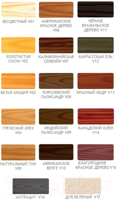 Защитно-декоративный состав Vidaron Impregnant V15 Благородное красное дерево (4.5л)