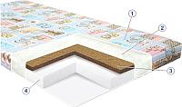 Матрас в кроватку Баю-Бай Комби-Люкс лайт М02 60x120x7 (цветной) -