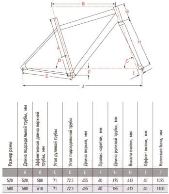 Велосипед AIST Disco 580 (графитовый)