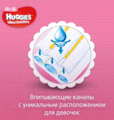 Подгузники детские Huggies Ultra Comfort 4 Disney Girl (126шт)