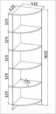 Угловое окончание для шкафа Интерлиния СК-036 (дуб венге)
