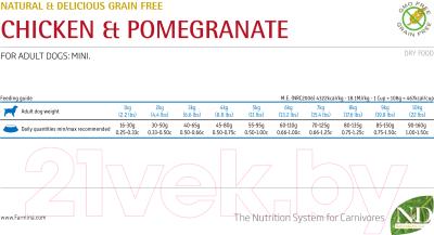Корм для собак Farmina N&D Grain Free Chicken & Pomegranate Adult Mini (2.5кг)