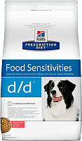 Корм для собак Hill's Prescription Diet Food Sensitivities d/d Salmon & Rice (12кг) -