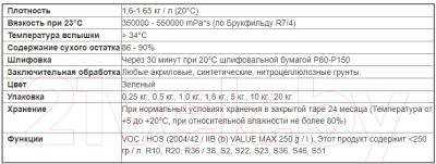 Шпатлевка автомобильная CS System Glass / 85041 (1.8кг)