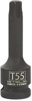 Головка слесарная Stels 13966 -