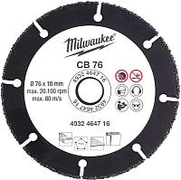 Отрезной диск алмазный Milwaukee 4932464716 -
