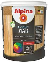 Лак Alpina Аква для стен и потолков (900мл, глянцевый) -