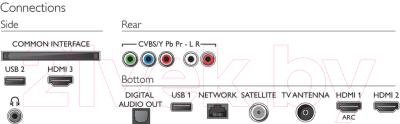 Телевизор Philips 50PUS6704/60