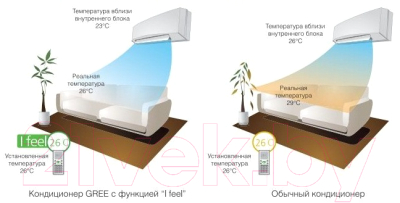 Сплит-система Gree Bee Techno Inverter R32 GWH09QB-K6DNA5I