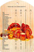 Разделочная доска Marmiton Выпечка 17040 -