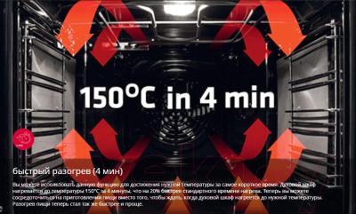 Плита электрическая Hansa FCIWS59363