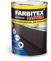Гидроизоляционная мастика Farbitex 17кг -