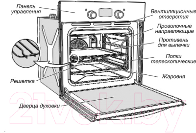 Электрический духовой шкаф Gefest ДА 622-02 К28