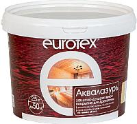 Защитно-декоративный состав Eurotex Аква (2.5кг, ваниль) -