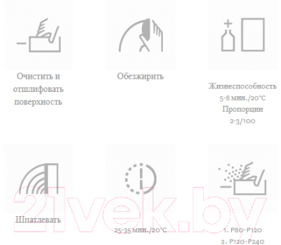 Шпатлевка Novol Легкая / 1502 (1л)