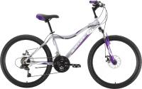 Велосипед Black One Ice 24 D 2021 (серый/белый/фиолетовый) -
