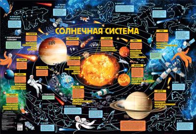 Настенная карта АСТ Детская карта звездного неба
