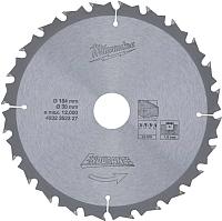 Пильный диск Milwaukee 4932352327 -