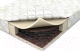 Матрас Askona Balance Practice 160x200 -