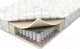 Матрас Askona Balance Forma 120x186 -
