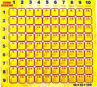 Пазл Геомагнит Таблица умножения / 1025 -