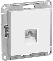 Розетка Schneider Electric AtlasDesign ATN000181 -