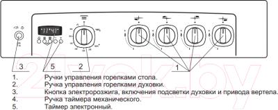 Плита газовая Gefest 6500-03 Д3 (6500-03 0042)