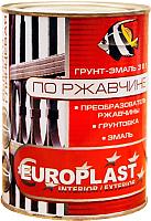 Краска декоративная Euroclass По ржавчине (900г, желтый) -