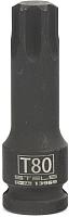Головка слесарная Stels 13969 -