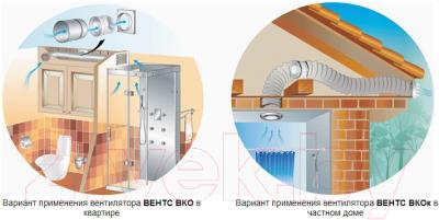 Вентилятор вытяжной Vents 100 ВКО - Пример монтажа