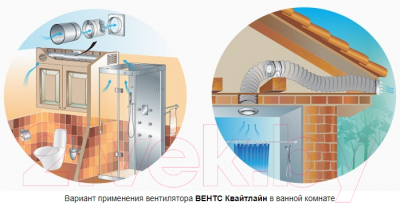 Вентилятор вытяжной Vents Квайтлайн Дуо 100 - Пример монтажа